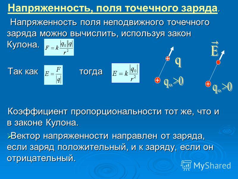 . Напряженность, поля точечного заряда. Напряженность поля неподвижного точечного заряда можно вычислить, используя закон Кулона. Напряженность поля неподвижного точечного заряда можно вычислить, используя закон Кулона. Так как тогда Коэффициент проп
