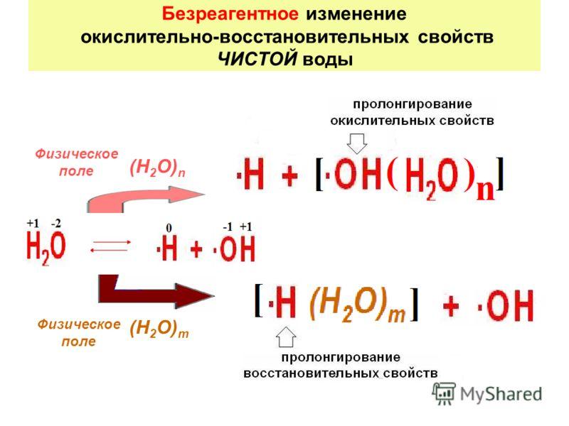 Безреагентное изменение окислительно-восстановительных свойств ЧИСТОЙ воды Физическое поле (H 2 O) n Физическое поле (H 2 O) m