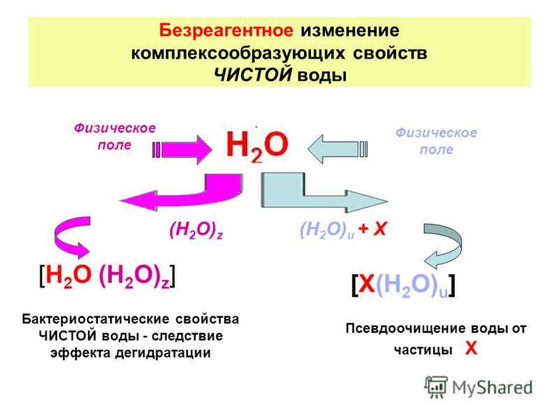 Безреагентное изменение комплексообразующих свойств ЧИСТОЙ воды Физическое поле (H 2 O) z [H 2 O (H 2 O) z ] Бактериостатические свойства ЧИСТОЙ воды - следствие эффекта дегидратации Физическое поле (H 2 O) u + X [X(H 2 O) u ] Псевдоочищение воды от