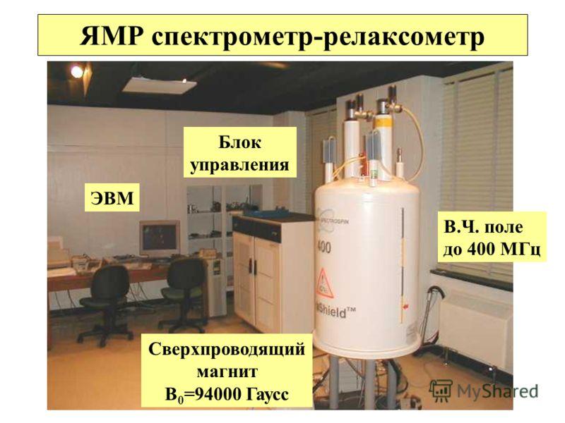 ЯМР спектрометр-релаксометр Сверхпроводящий магнит В 0 =94000 Гаусс Блок управления ЭВМ В.Ч. поле до 400 МГц
