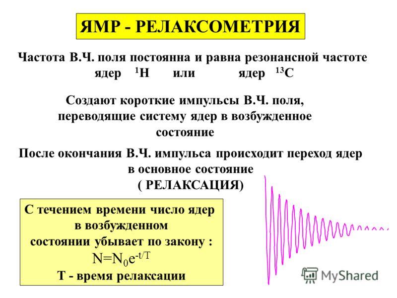 ЯМР - РЕЛАКСОМЕТРИЯ Частота В.Ч. поля постоянна и равна резонансной частоте ядер 1 Н или ядер 13 С Создают короткие импульсы В.Ч. поля, переводящие систему ядер в возбужденное состояние После окончания В.Ч. импульса происходит переход ядер в основное