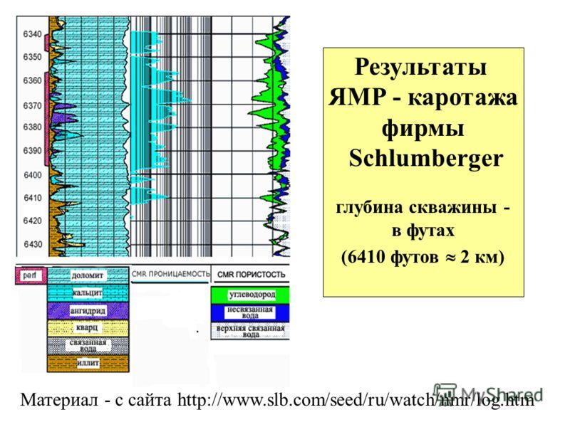 Результаты ЯМР - каротажа фирмы Schlumberger глубина скважины - в футах (6410 футов 2 км) Материал - с сайта http://www.slb.com/seed/ru/watch/nmr/log.htm