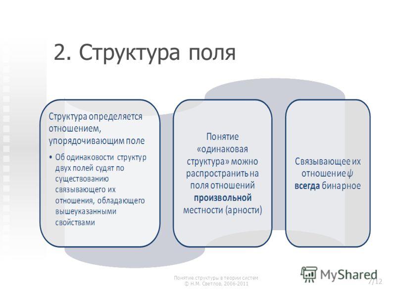 2. Структура поля Понятие структуры в теории систем © Н.М. Светлов, 2006-2011 7/ 12