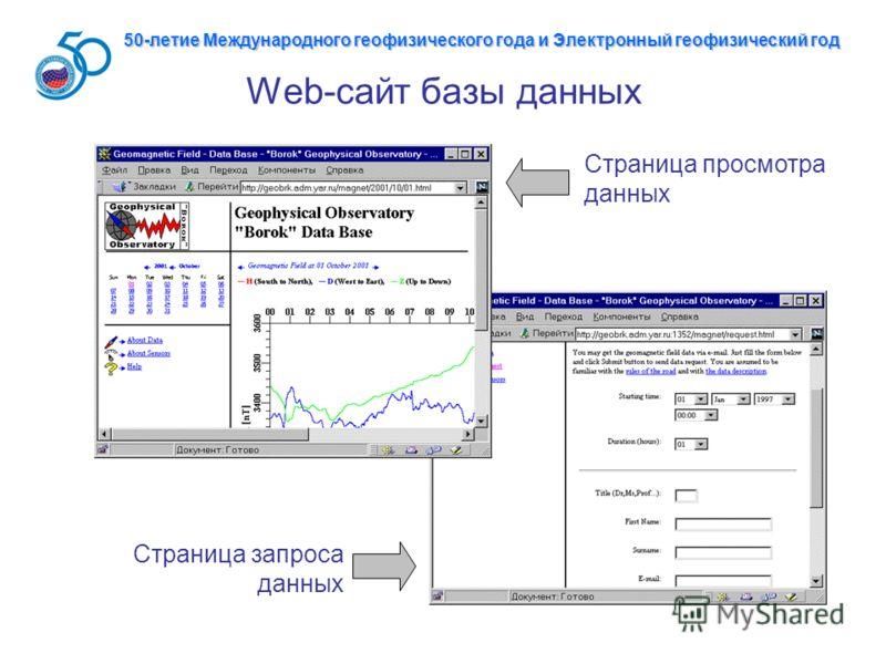 Web-сайт базы данных Страница просмотра данных Страница запроса данных 50-летие Международного геофизического года и Электронный геофизический год