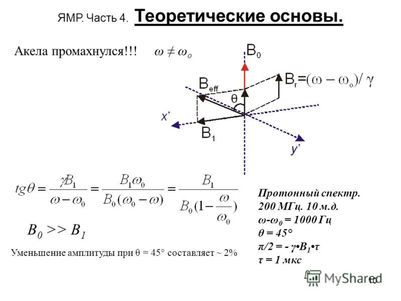 10 ЯМР. Часть 4. Теоретические основы. ω ω o Акела промахнулся!!! B 0 >> B 1 Протонный спектр. 200 МГц. 10 м.д. ω-ω 0 = 1000 Гц θ = 45° π/2 = - γB 1 τ τ = 1 мкс Уменьшение амплитуды при θ = 45° составляет ~ 2%