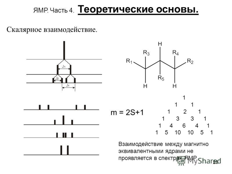 26 m = 2S+1 1 1 2 1 1 3 3 1 1 4 6 4 1 1 5 10 10 5 1 ЯМР. Часть 4. Теоретические основы. Скалярное взаимодействие. Взаимодействие между магнитно эквивалентными ядрами не проявляется в спектрах ЯМР