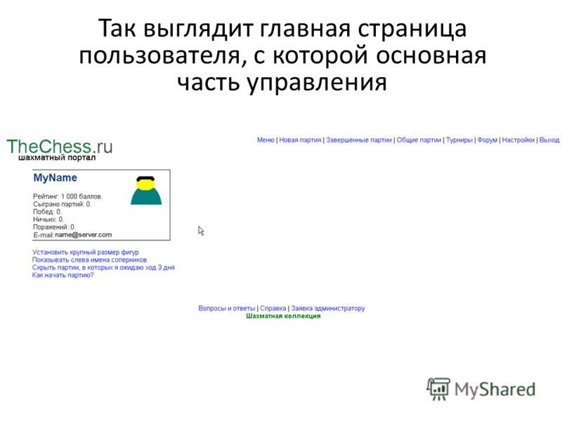 Так выглядит главная страница пользователя, с которой основная часть управления