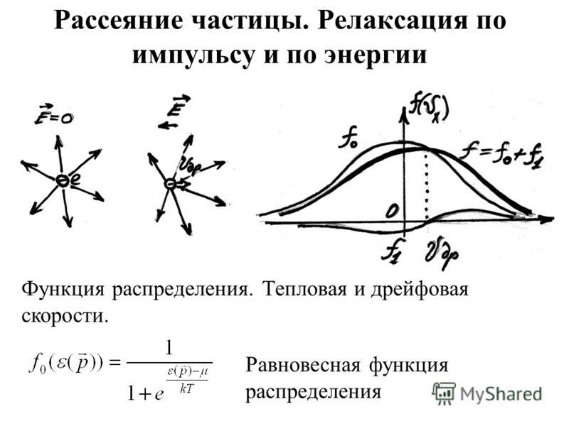 Рассеяние частицы. Релаксация по импульсу и по энергии Функция распределения. Тепловая и дрейфовая скорости. Равновесная функция распределения