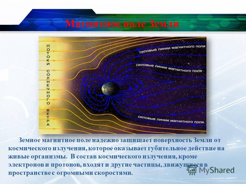 Магнитное поле Земли Земное магнитное поле надежно защищает поверхность Земли от космического излучения, которое оказывает губительное действие на живые организмы. В состав космического излучения, кроме электронов и протонов, входят и другие частицы,