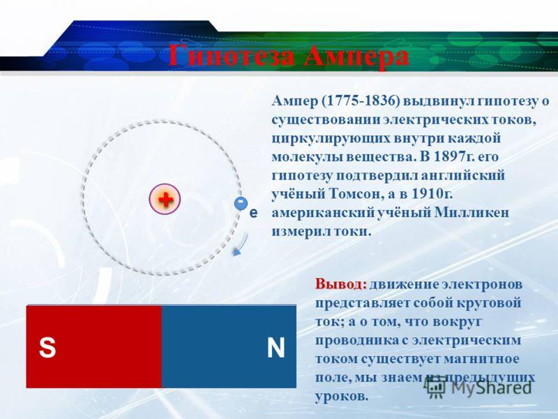 Гипотеза Ампера ++ е - SN Вывод: Вывод: движение электронов представляет собой круговой ток; а о том, что вокруг проводника с электрическим током существует магнитное поле, мы знаем из предыдущих уроков. Ампер (1775-1836) выдвинул гипотезу о существо