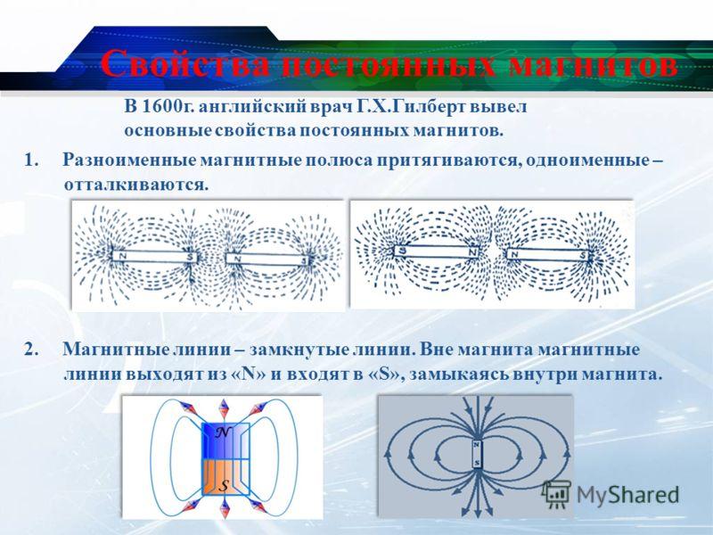 Свойства постоянных магнитов 1. Разноименные магнитные полюса притягиваются, одноименные – отталкиваются. 2. Магнитные линии – замкнутые линии. Вне магнита магнитные линии выходят из «N» и входят в «S», замыкаясь внутри магнита. В 1600г. английский в