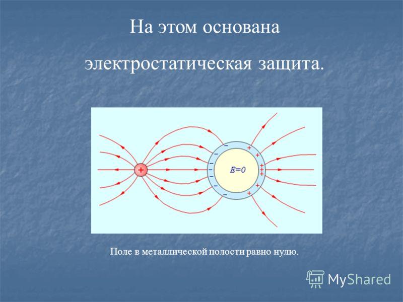 На этом основана электростатическая защита. Поле в металлической полости равно нулю.