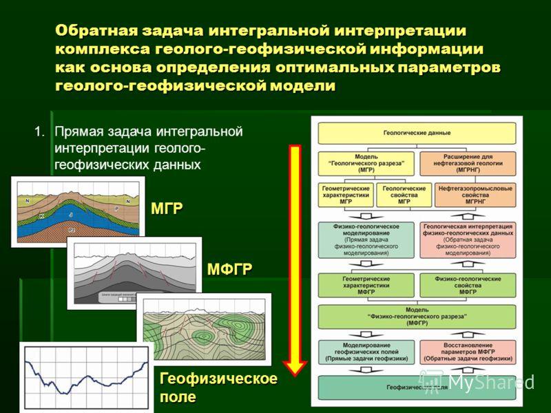 1.Прямая задача интегральной интерпретации геолого- геофизических данных МГР МФГР Геофизическоеполе Обратная задача интегральной интерпретации комплекса геолого-геофизической информации как основа определения оптимальных параметров геолого-геофизичес
