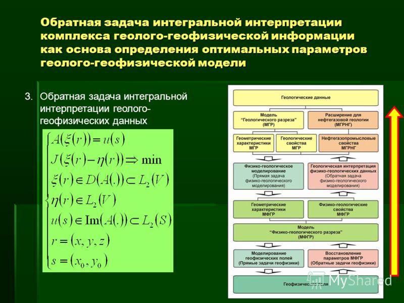 3.Обратная задача интегральной интерпретации геолого- геофизических данных Обратная задача интегральной интерпретации комплекса геолого-геофизической информации как основа определения оптимальных параметров геолого-геофизической модели