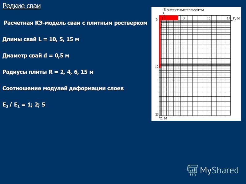 Редкие сваи Расчетная КЭ-модель сваи с плитным ростверком Расчетная КЭ-модель сваи с плитным ростверком Длины свай L = 10, 5, 15 м Диаметр свай d = 0,5 м Радиусы плиты R = 2, 4, 6, 15 м Соотношение модулей деформации слоев E 2 / E 1 = 1; 2; 5