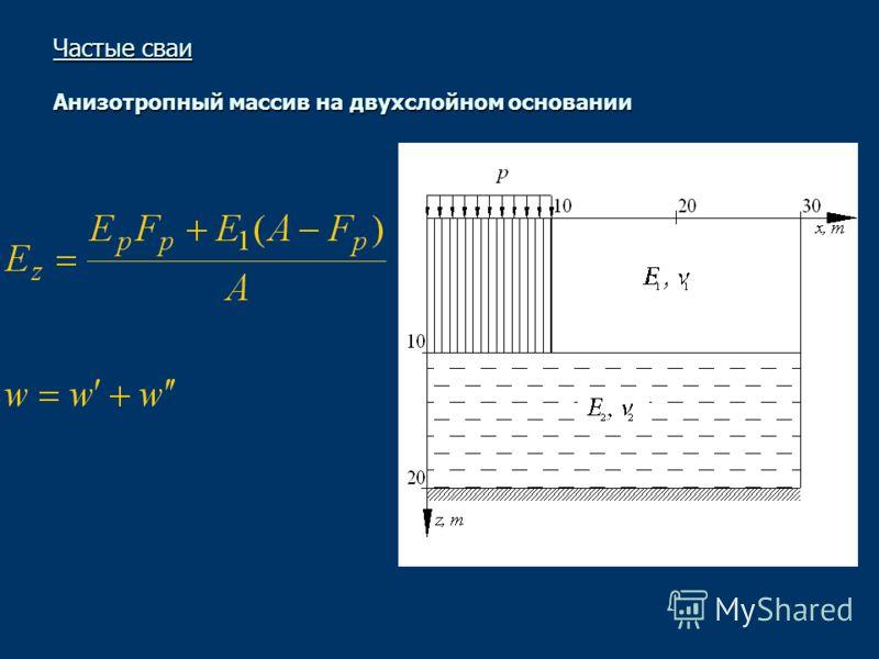 Частые сваи Анизотропный массив на двухслойном основании Частые сваи Анизотропный массив на двухслойном основании