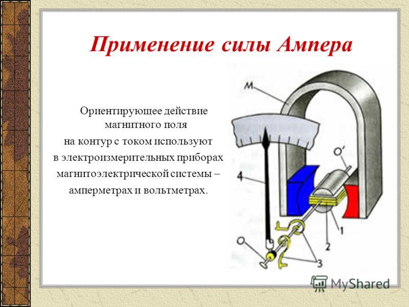Применение силы Ампера Ориентирующее действие магнитного поля на контур с током используют в электроизмерительных приборах магнитоэлектрической системы – амперметрах и вольтметрах.