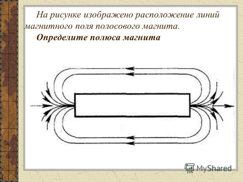 На рисунке изображено расположение линий магнитного поля полосового магнита. Определите полюса магнита