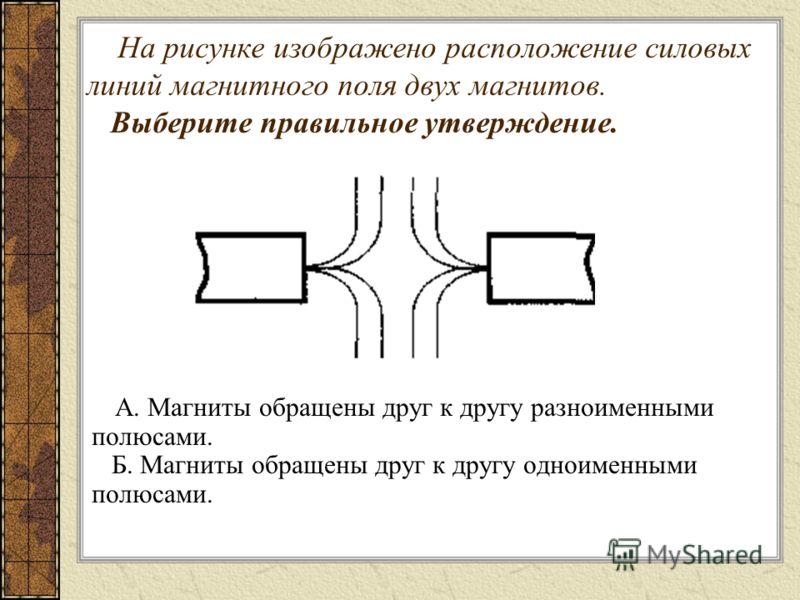 Какие магнитные линии изображены на рисунке