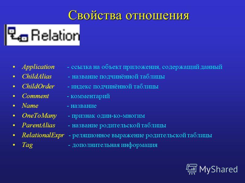 Свойства отношения Application - ссылка на объект приложения, содержащий данный ChildAlias - название подчинённой таблицы ChildOrder - индекс подчинённой таблицы Comment - комментарий Name - название OneToMany - признак один-ко-многим ParentAlias - н