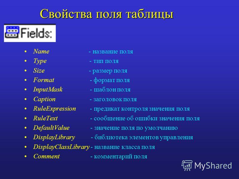 Свойства поля таблицы Name - название поля Type - тип поля Size - размер поля Format - формат поля InputMask - шаблон поля Caption - заголовок поля RuleExpression - предикат контроля значения поля RuleText - сообщение об ошибки значения поля DefaultV