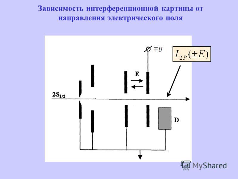 Зависимость интерференционной картины от направления электрического поля