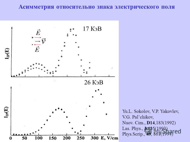 17 КэВ 26 КэВ Yu.L. Sokolov, V.P. Yakovlev, V.G. Palchikov, Nuov. Cim., D14,183(1992) Las. Phys., 3,635(1993) Phys.Scrip., 49, 861(1994) Асимметрия относительно знака электрического поля