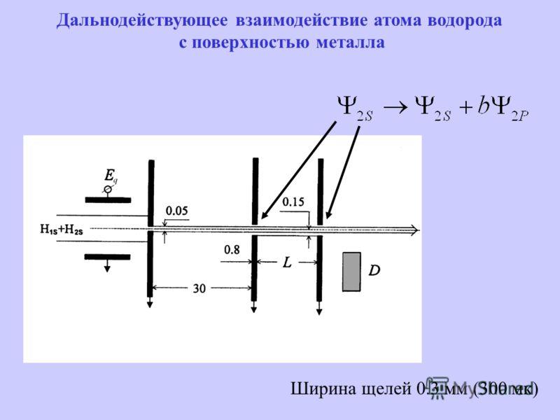 Дальнодействующее взаимодействие атома водорода с поверхностью металла Ширина щелей 0.3 мм (300 мк)