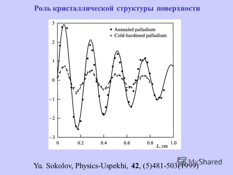 Роль кристаллической структуры поверхности Yu. Sokolov, Physics-Uspekhi, 42, (5)481-503(1999)