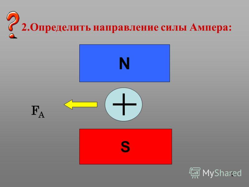 12 2.Определить направление силы Ампера: N S FAFA