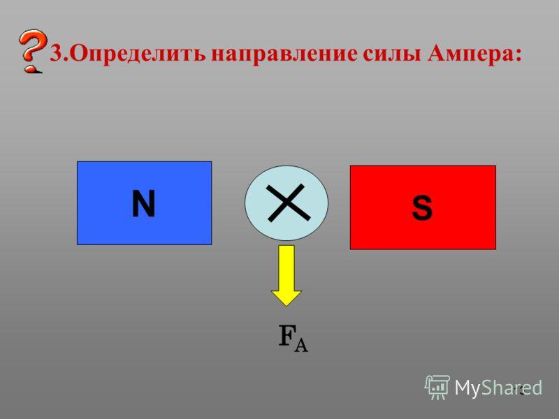 13 3.Определить направление силы Ампера: N S F A