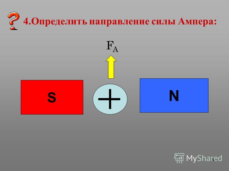 14 4.Определить направление силы Ампера: N S FAFA