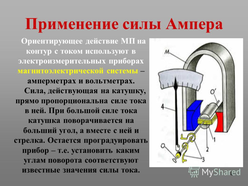 8 Ориентирующее действие МП на контур с током используют в электроизмерительных приборах магнитоэлектрической системы – амперметрах и вольтметрах. Сила, действующая на катушку, прямо пропорциональна силе тока в ней. При большой силе тока катушка пово