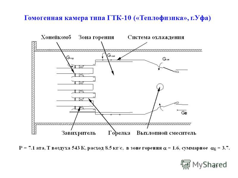 15 Гомогенная камера типа ГТК-10 («Теплофизика», г.Уфа)