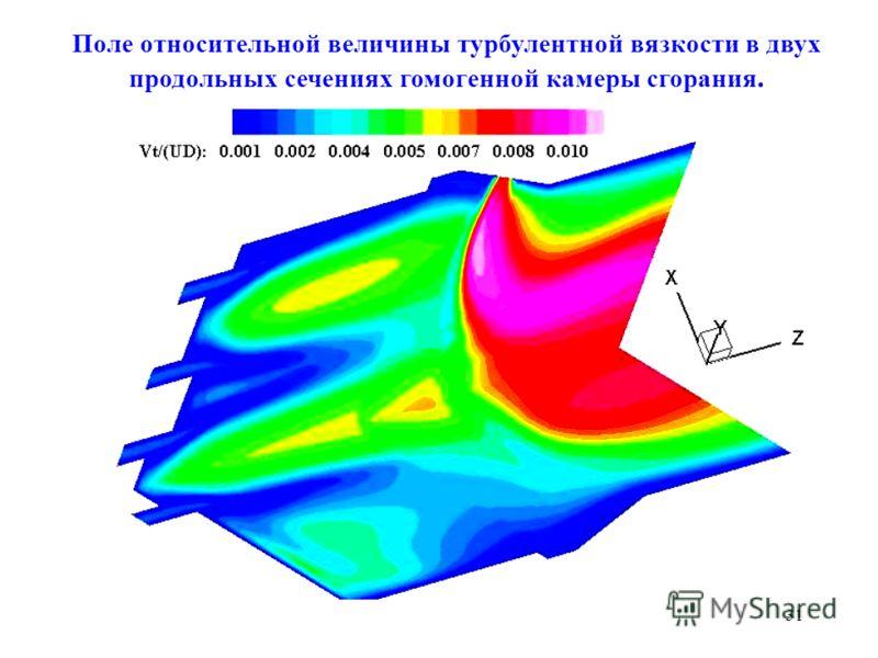 31 Поле относительной величины турбулентной вязкости в двух продольных сечениях гомогенной камеры сгорания.