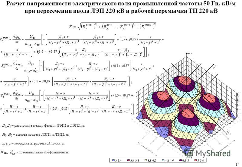 Расчет напряженности электрического поля промышленной частоты 50 Гц, кВ/м при пересечении ввода ЛЭП 220 кВ и рабочей перемычки ТП 220 кВ ; ; - потенциальные коэффициенты., Д 1, Д 2 – расстояние между фазами ЛЭП1 и ЛЭП2, м; Н 1, Н 2 – высота подвеса Л