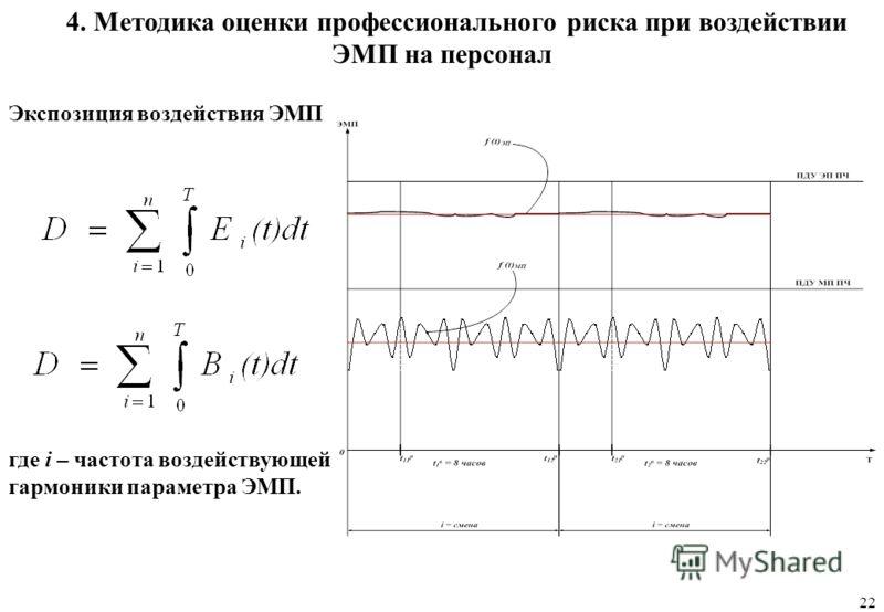 Экспозиция воздействия ЭМП 22 4. Методика оценки профессионального риска при воздействии ЭМП на персонал где i – частота воздействующей гармоники параметра ЭМП.