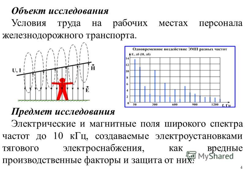 Объект исследования Условия труда на рабочих местах персонала железнодорожного транспорта. 4 Предмет исследования Электрические и магнитные поля широкого спектра частот до 10 кГц, создаваемые электроустановками тягового электроснабжения, как вредные
