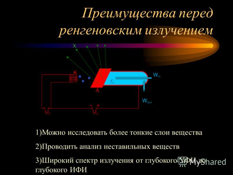 Преимущества перед ренгеновским излучением 1)Можно исследовать более тонкие слои вещества 2)Проводить анализ неставильных веществ 3)Широкий спектр излучения от глубокого УФИ до глубокого ИФИ