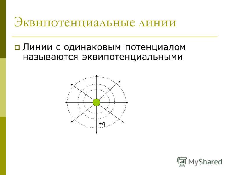 Эквипотенциальные линии Линии с одинаковым потенциалом называются эквипотенциальными +q