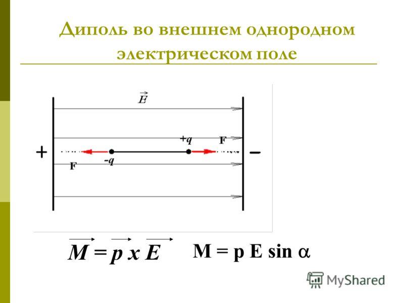 Диполь во внешнем однородном электрическом поле М = р х Е М = р E sin