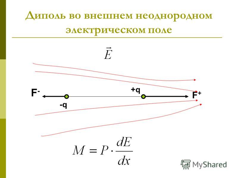 Диполь во внешнем неоднородном электрическом поле -q +q F-F- F+F+