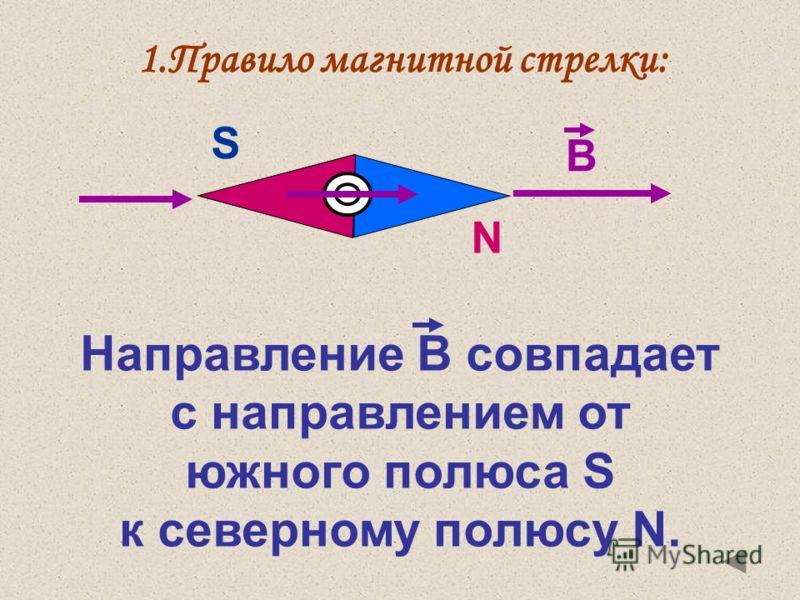 1.Правило магнитной стрелки: В Направление В совпадает с направлением от южного полюса S к северному полюсу N. N S 1.Правило магнитной стрелки: