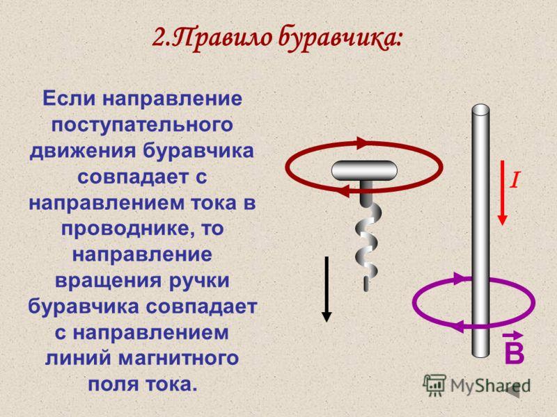 2.Правило буравчика: Если направление поступательного движения буравчика совпадает с направлением тока в проводнике, то направление вращения ручки буравчика совпадает с направлением линий магнитного поля тока. I В