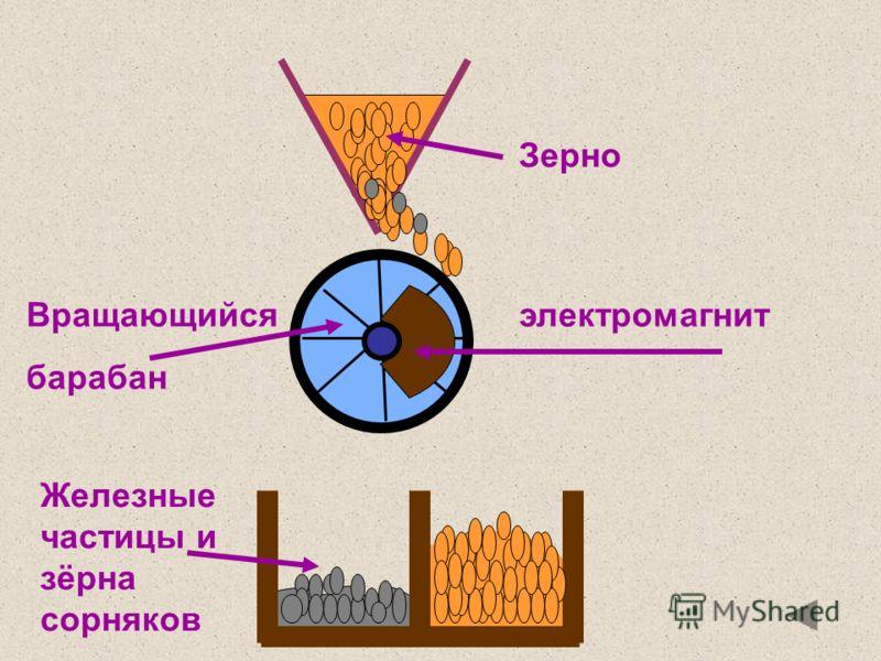 Зерно Вращающийся барабан электромагнит Железные частицы и зёрна сорняков