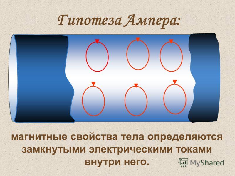 Гипотеза Ампера: магнитные свойства тела определяются замкнутыми электрическими токами внутри него.