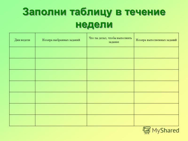 Заполни таблицу в течение недели Дни неделиНомера выбранных заданий Что ты делал, чтобы выполнить задание Номера выполненных заданий