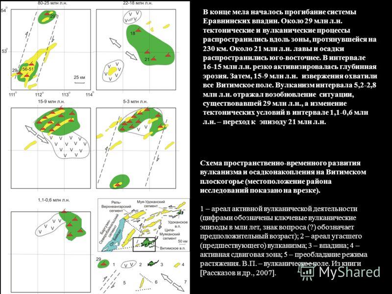 Схема пространственно-временного развития вулканизма и осадконакопления на Витимском плоскогорье (местоположение района исследований показано на врезке). 1 – ареал активной вулканической деятельности (цифрами обозначены ключевые вулканические эпизоды
