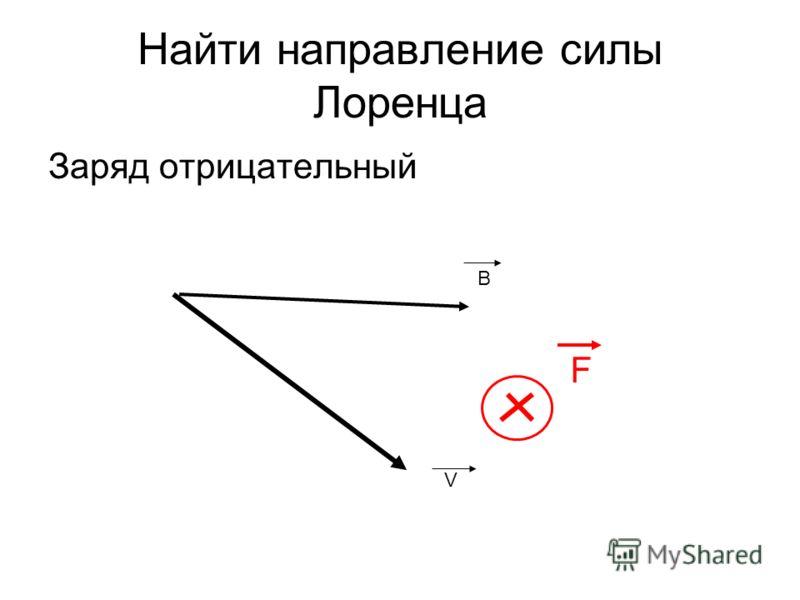 Найти направление силы Лоренца Заряд отрицательный B V F