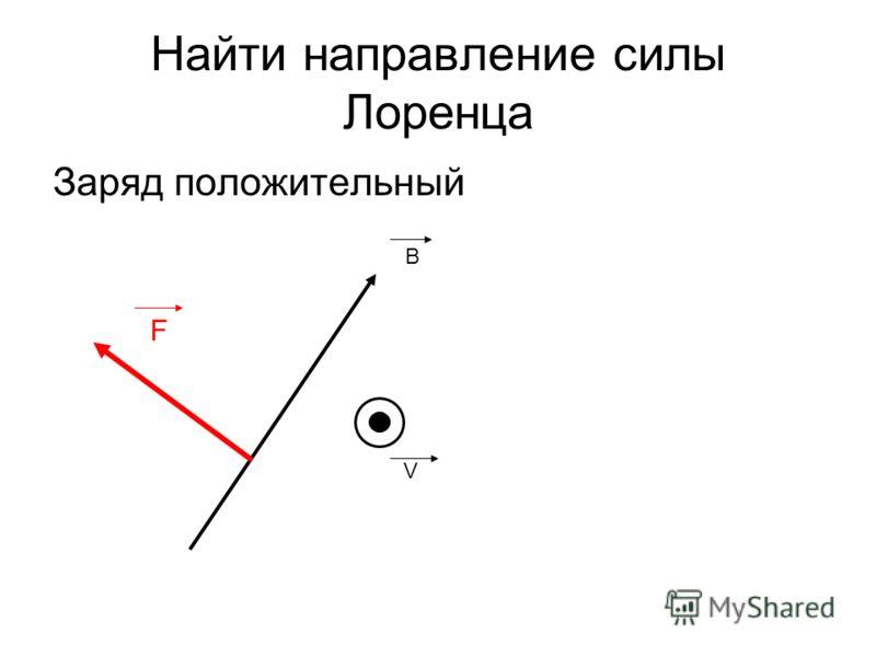 Найти направление силы Лоренца Заряд положительный B V F